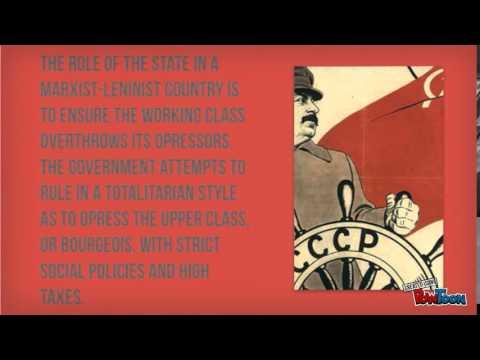 Marxism-Leninism