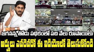 "YS Jagan Emotional Speech On Launching Of ""Jaganna Thodu"" 