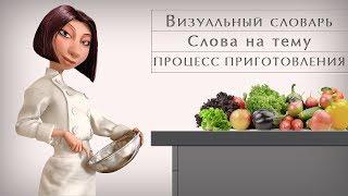 Английские слова на тему - Приготовление пищи.Визуальный словарь.