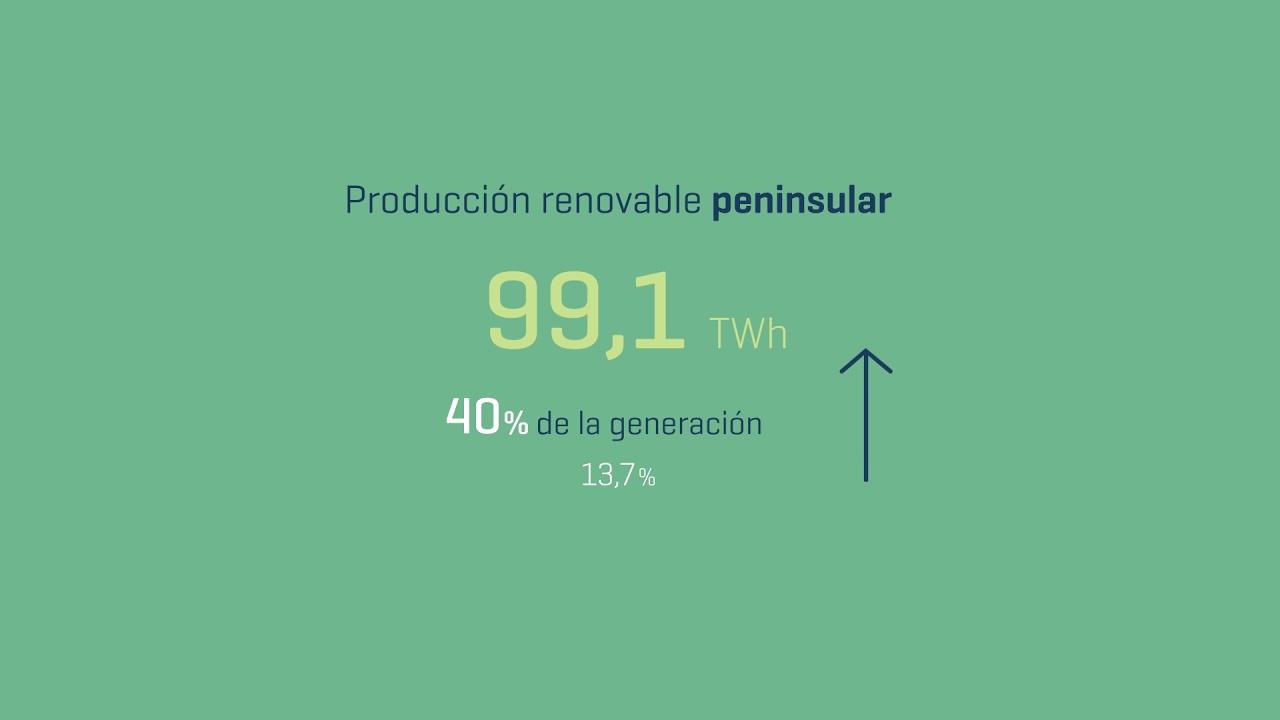 Circuito Que Recorre La Electricidad Desde Su Generación Hasta Su Consumo : La demanda de energía eléctrica peninsular crece un 0 6% en el 2018