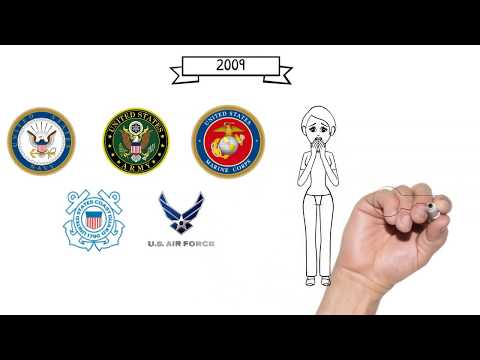 An Overview and Vision of the Armed Forces Insurance Military Spouse of the Year®
