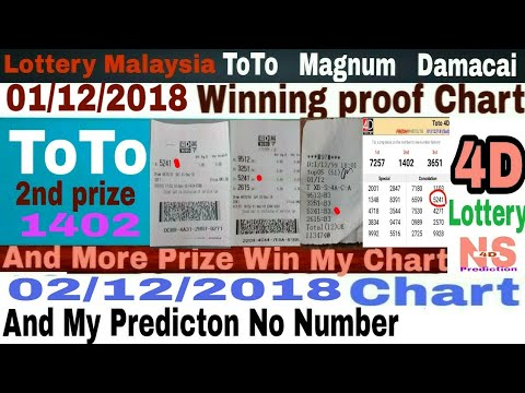 02/12/2018 Malaysia 4D Draw|| Toto Damacai Magnum 4d||MKT CHART|| by Ns 4d  Predction||