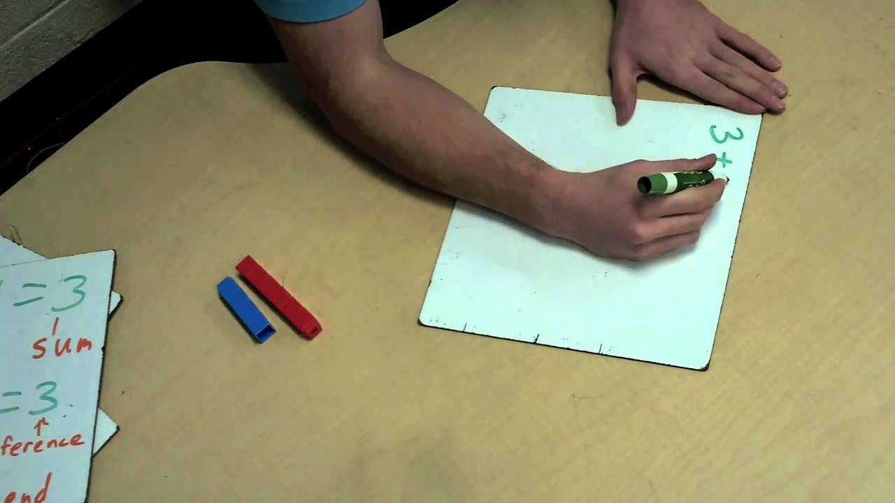 The Inverse Relationship of Addition and Subtraction - YouTube