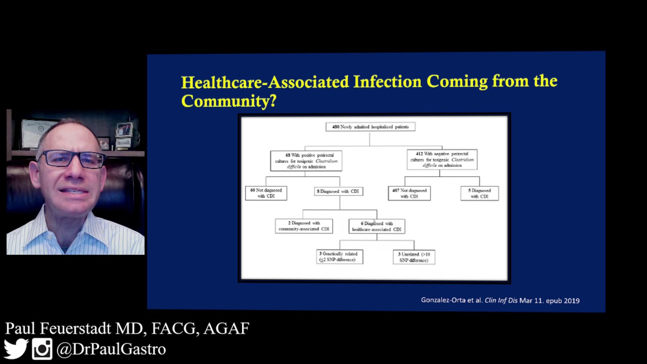 Colonization with C. difficile at Admission-Healthcare-Associated infection