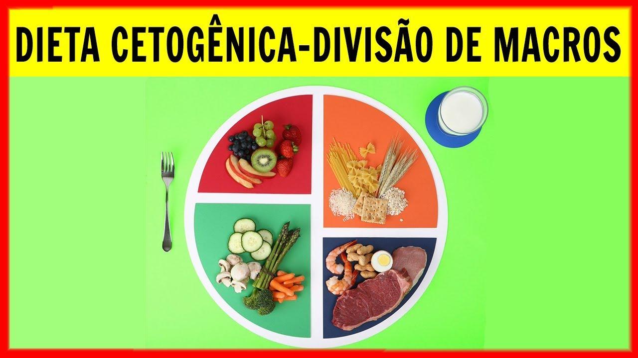 O que pode comer dieta cetogenica