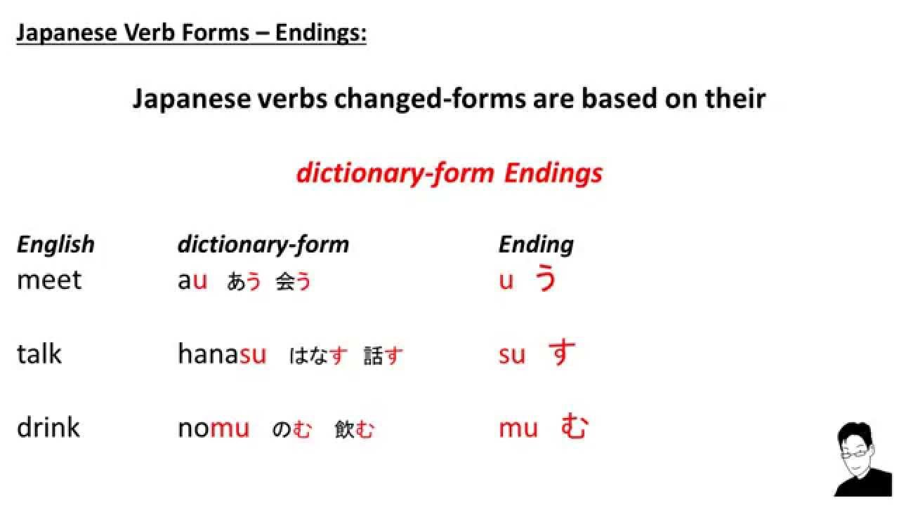 Japanese 3. How to practice the Japanese Verb Forms - YouTube