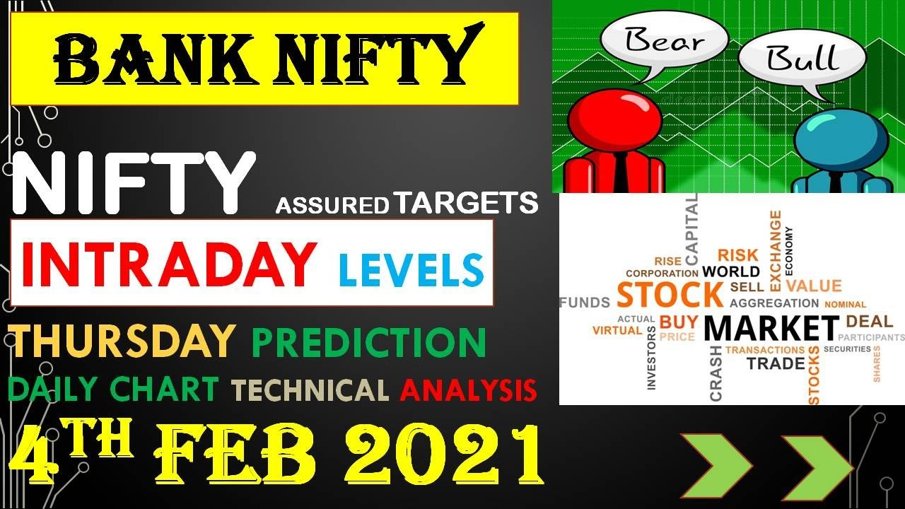 Download Nifty Bank Nifty tomorrow prediction INTRADAY levels(4-Feb-2021)THURSDAY EXPIRY Women Achievers