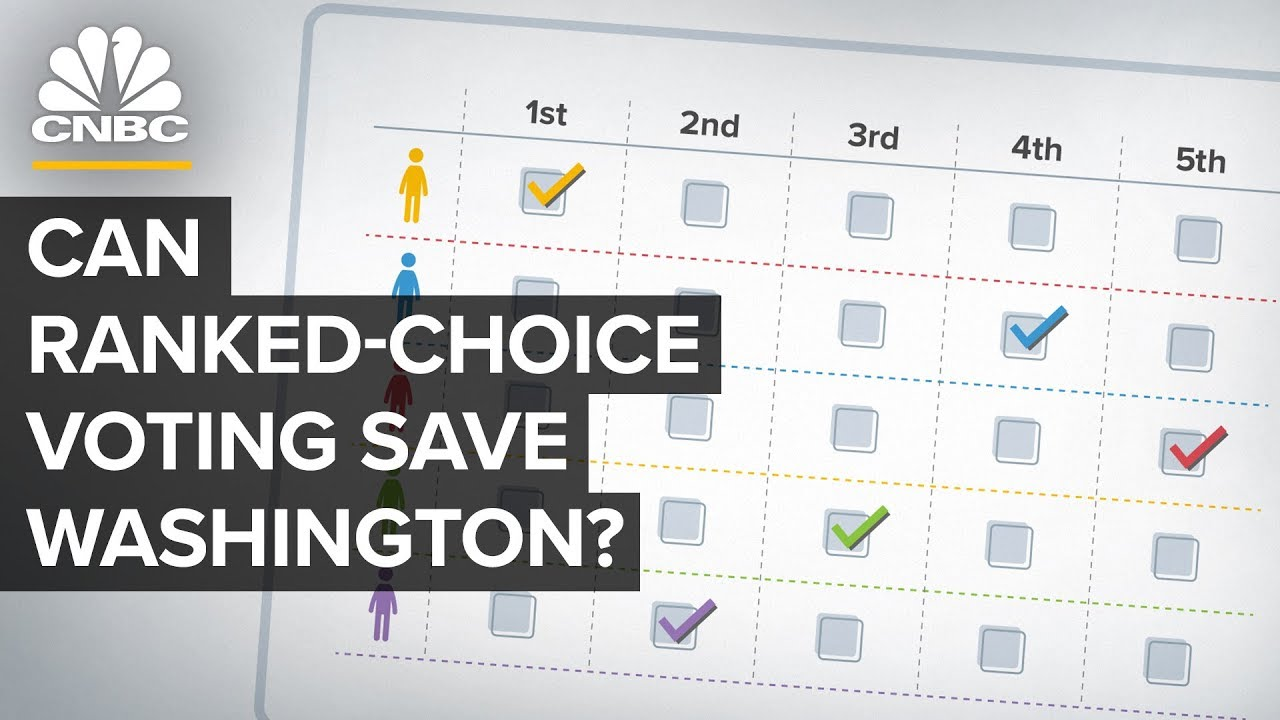 Can Ranked-Choice Voting Change U.S. Elections?