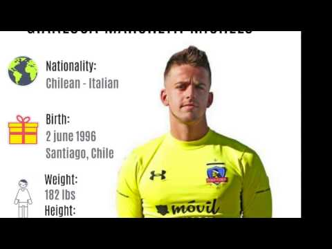 Highlights Gianluca Marchetti Michels (Chile) Goalkeeper - Ancilla College