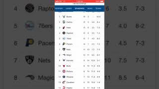 NBA standings