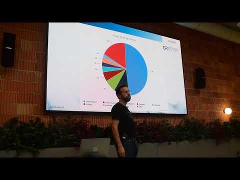 Meetup ICONOMI: Crypto Funds, Crypto Activos - #CRYPTOPLAZA (1/2)