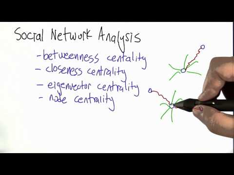Types Of Centrality - Intro to Algorithms