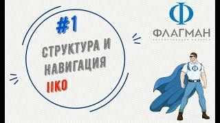 #1 Структура и навигация Обучение  iiko