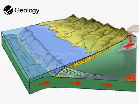 animation subduction