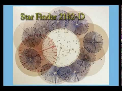 Celestial Navigation, Stars Finding - G.T.Rude (2006)