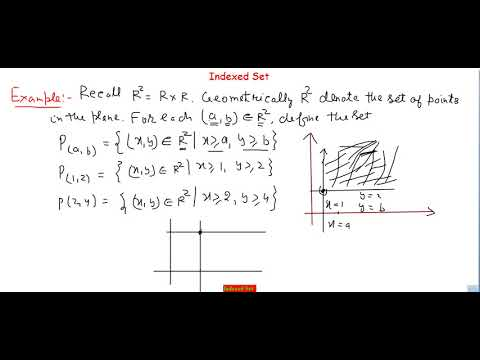 Real Analysis V  (Indexd Set) Hindi