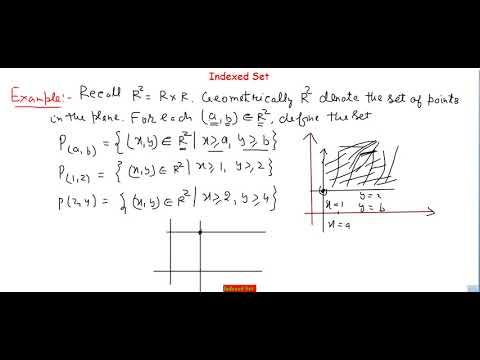 Real Analysis V  (Indexd Set) Hindi