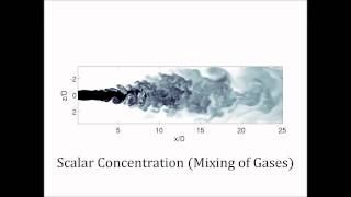 OpenFOAM LES of a Supersonic Gas Jet