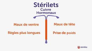 Effets secondaires des moyens de contraception - Ooreka.fr