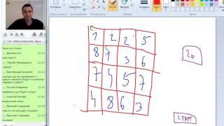 Программирование с нуля от ШП - Школы программирования Урок 13 Часть 6 Курсы веб программирования