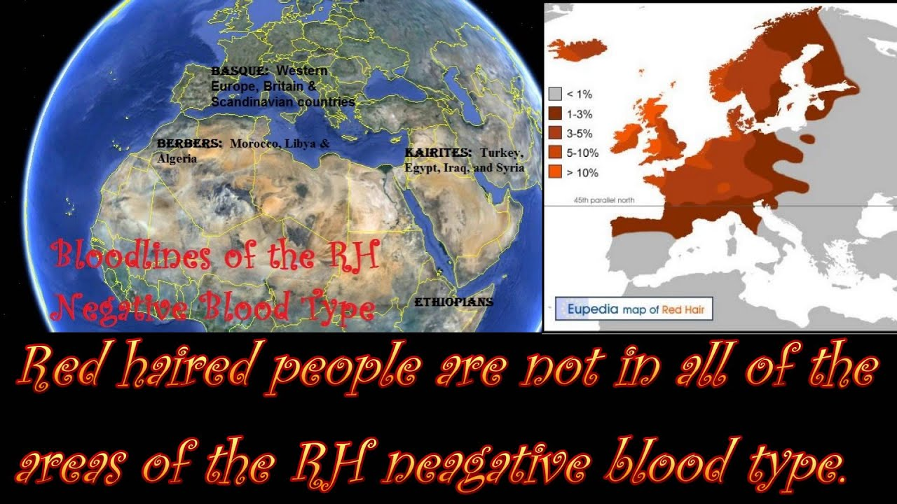 The Rh Negative Blood Type Red Hair Green Eyes Youtube