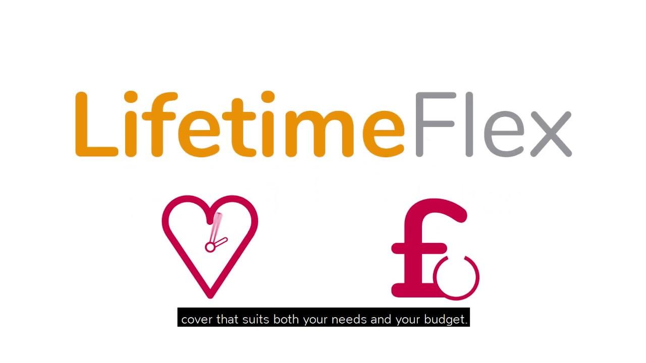 LifetimeFlex - Lifetime Pet Insurance by MiPet Cover - YouTube