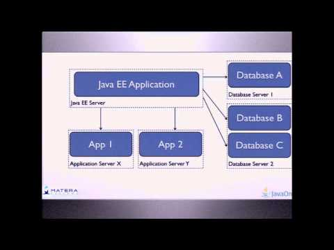 Avoiding Java EE Application Design Traps to Achieve Effective Use of Cloud Computing