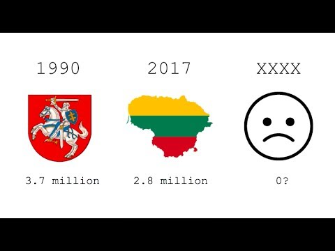 WHY THE POPULATION IN LITHUANIA IS DECREASING?