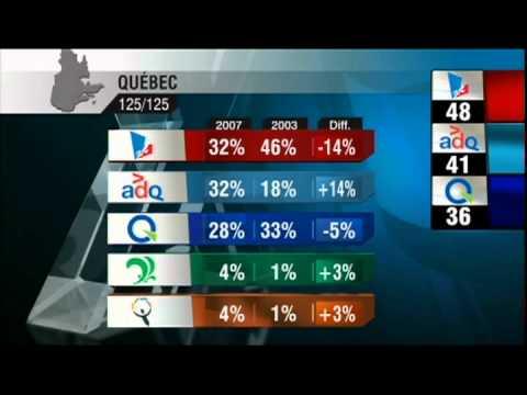 """Résultat de recherche d'images pour """"élection québec 2007"""""""