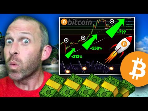 EXPLOSIVE BITCOIN SIGNAL FLAGGING RED!!!!!!! BTC HAS NOT DONE THIS SINCE 2011!!!!!!! [crash today..]