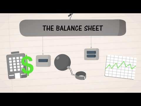 The ABCs of Stock Valuation (2/3) - Reading Financial Statements