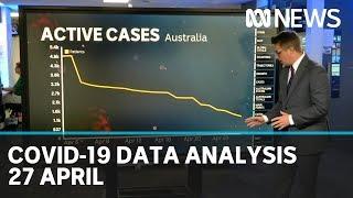 27 April: Coronavirus data analysis from Australia and around the world   ABC News