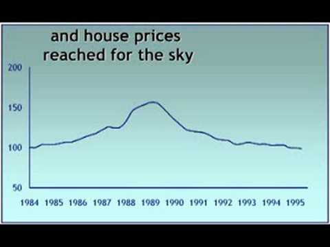 A short history of UK house prices