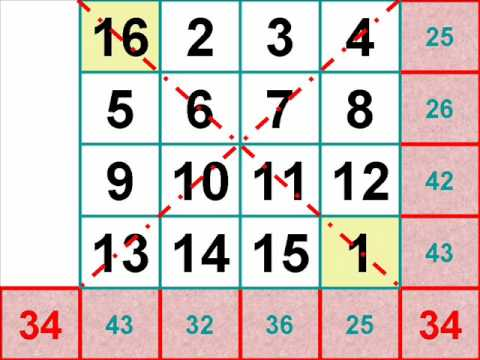 Creating A Magic Square
