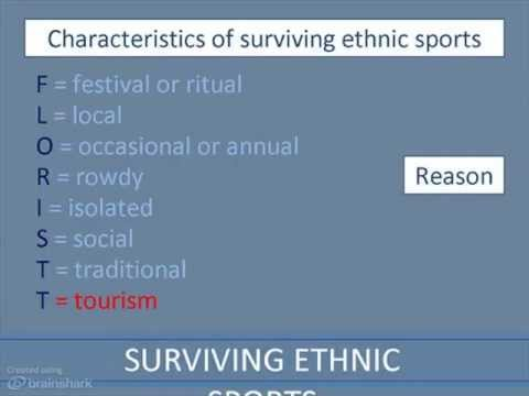 Characteristics of Sports Watch