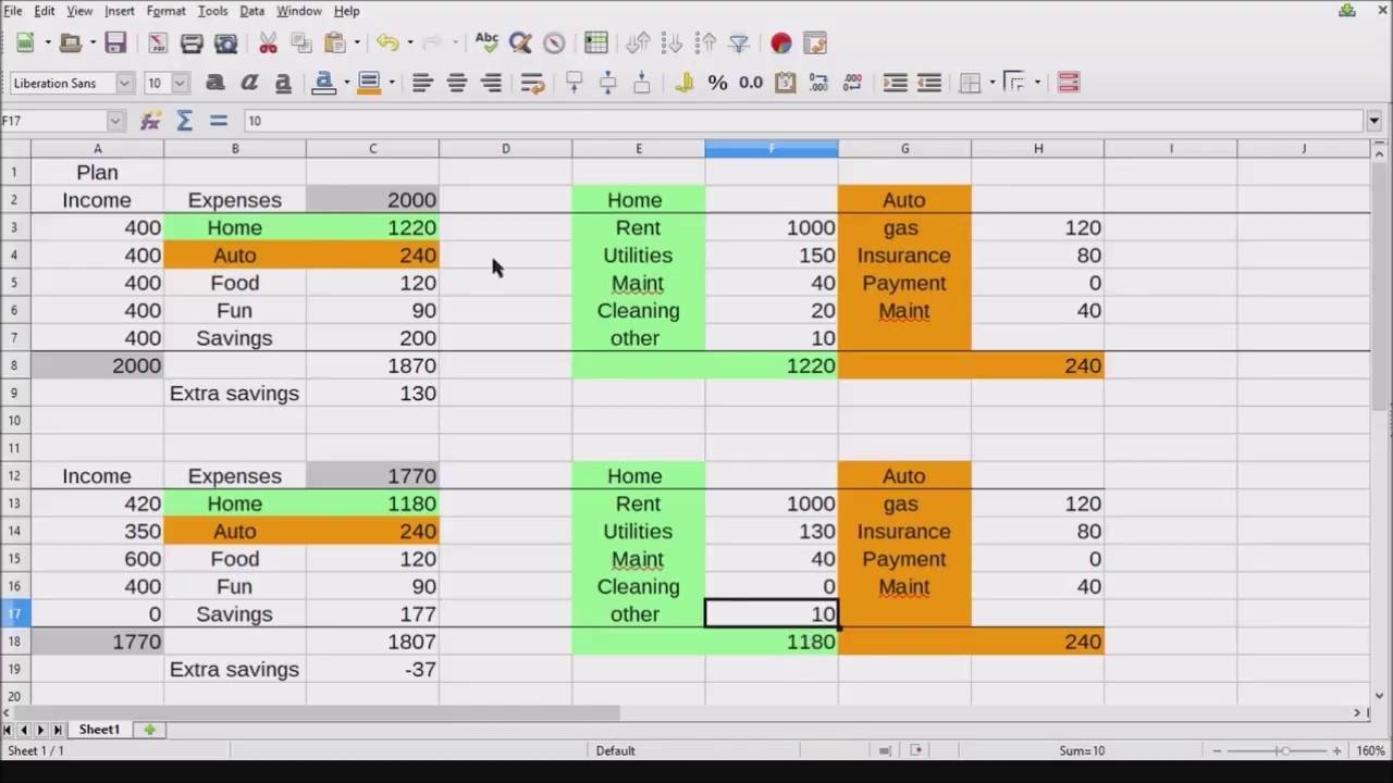 libre office budget spreadsheet