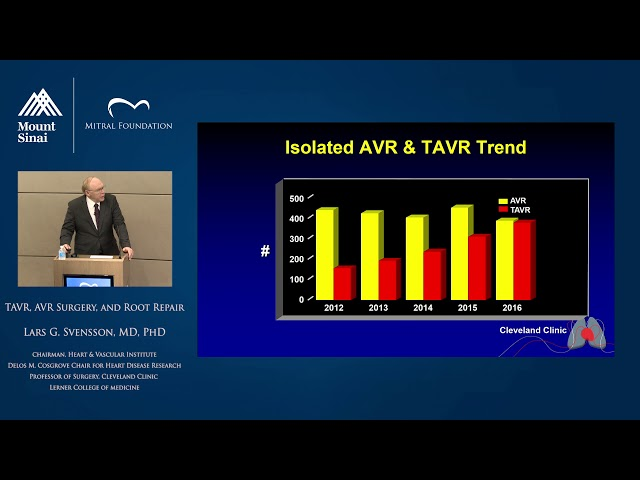 TAVR, AVR Surgery and Root Repair