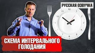 Лучшая схема интервального голодания (русская озвучка)