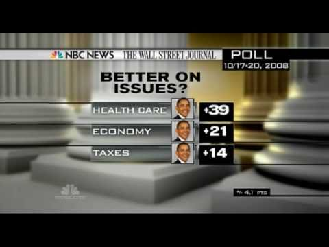Chuck Todd on Polls MSNBC from YouTube · Duration:  1 minutes 57 seconds