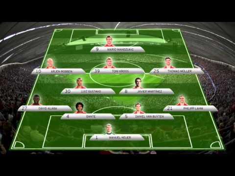 Aufstellung Arsenal
