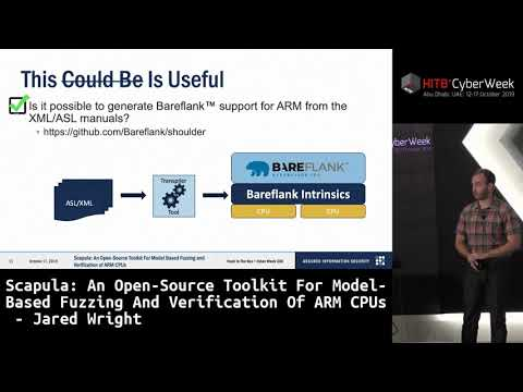 #HITBCyberWeek D3T1 - An Open-Source Toolkit For Model-Based Fuzzing Of ARM CPUs - Jared Wright