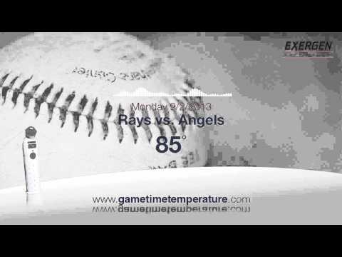 Temperature Gauge Benefitsиз YouTube · Длительность: 1 мин31 с
