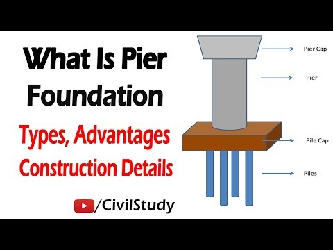 What Is Pier Foundation - Types of Pier Foundation - Pier Foundation Construction Details