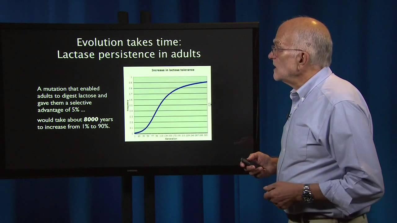 1.3 - Evolutionary Thinking: Mismatch, a Major Cause of Maladaptation