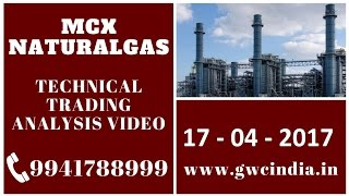 MCX NATURAL GAS TRADING TECHNICAL ANALYSIS APRIL 17 2017 IN TAMIL