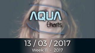 Aqua Charts • Top 100 • 13/03/2017