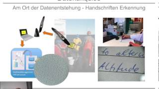 Kieler Daten Management Infrastruktur (KDMI)