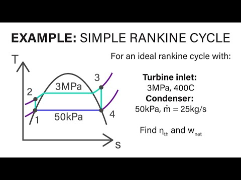 Mechanical Engineering Thermodynamics - Lec 21, pt 1 of 5:  Example - Simple Rankine Cycle