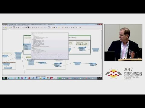 Extending 3D Model Visualization with FME 2017 - FME UC 2017