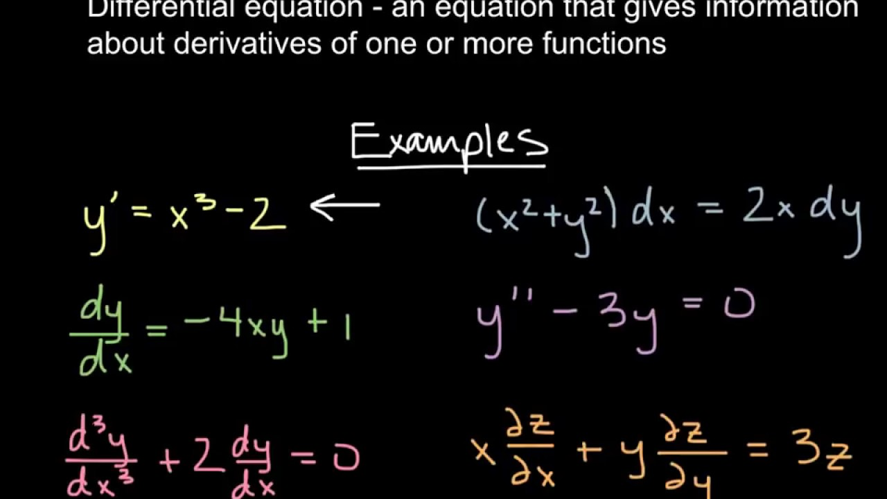 Download Ordinary Differential Equations - Intro